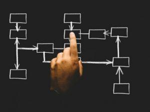 Przed wpisaniem spółki z o.o. do KRS może działać tzw. spółka z o.o. w organizacji.